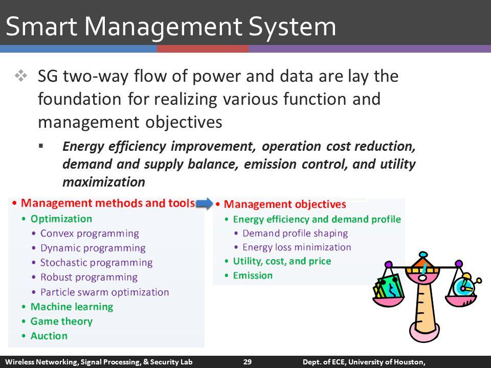 Energy trading systems university of houston