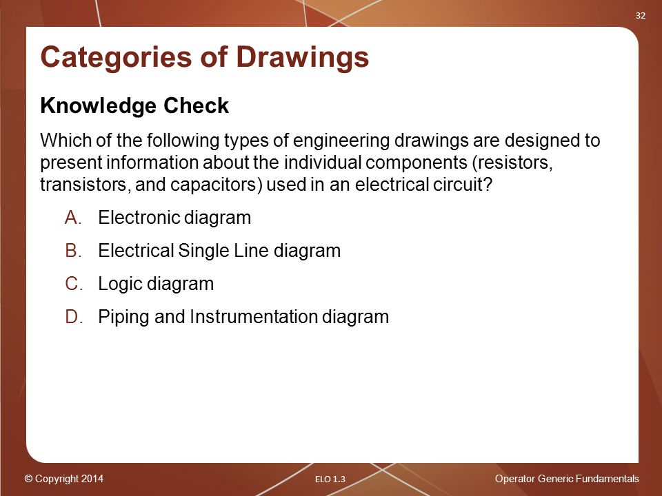 Cool Diagram Math Tall Car Alarm System Diagram Solid Dimarzio Switch Www Bulldog Security Diagrams Com To Young Hot Rod Wiring Diagram Download FreshElectric Guitar Wire Operator Generic Fundamentals Plant Drawings   Ppt Download