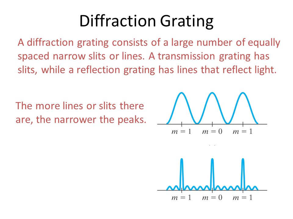 how to find the angle of diffraction peaks