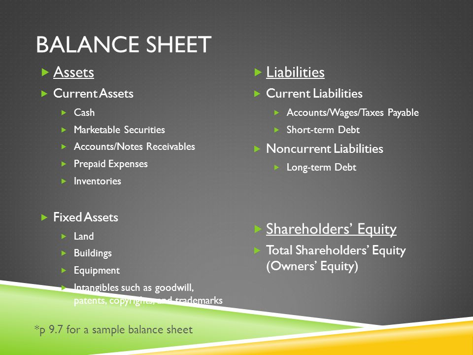 sample of balance sheet and income statement in excel