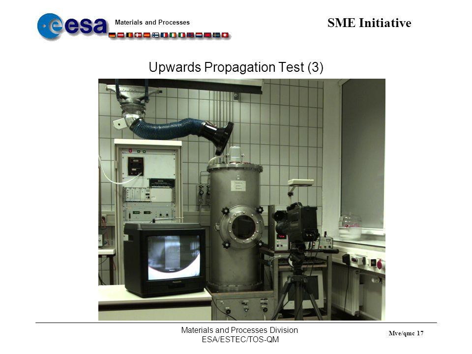 Upwards Propagation Test (3)