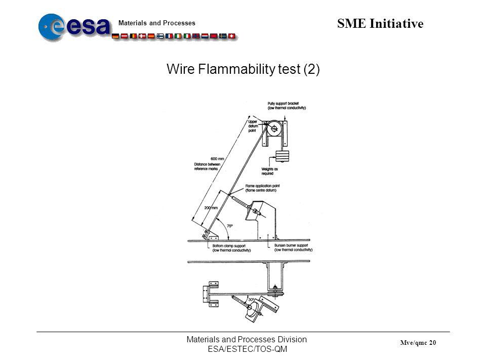 Wire Flammability test (2)