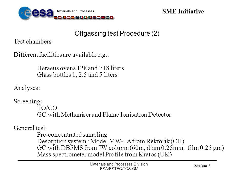 Offgassing test Procedure (2)