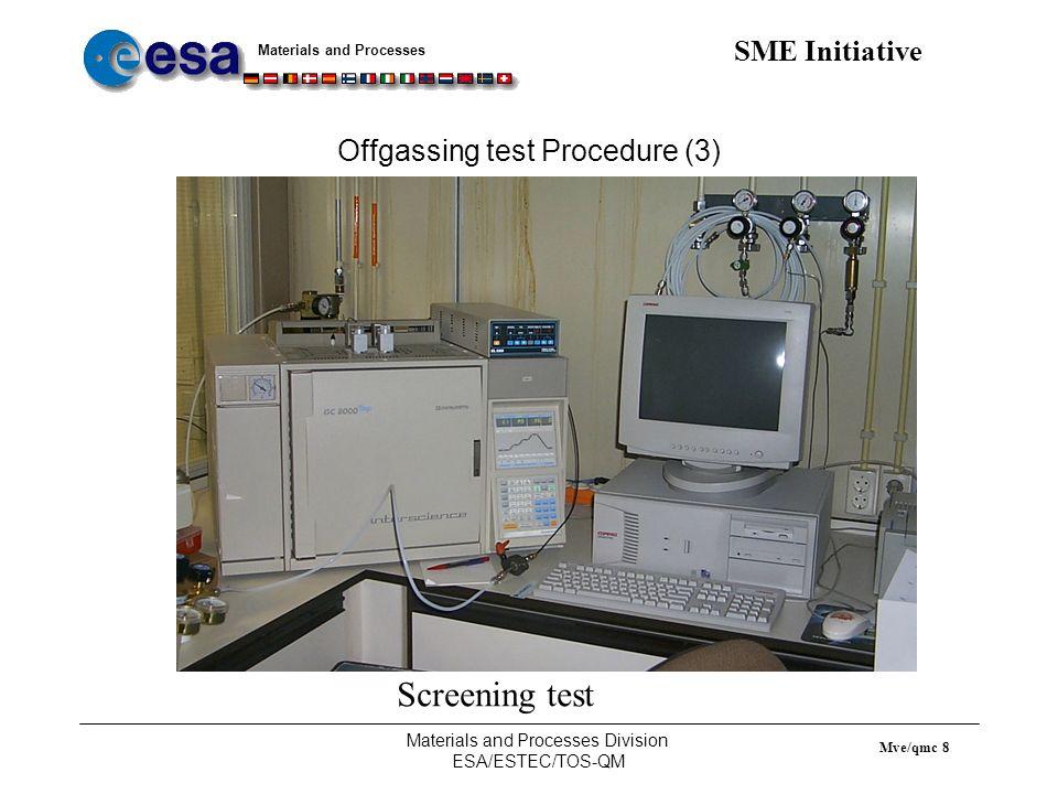 Offgassing test Procedure (3)