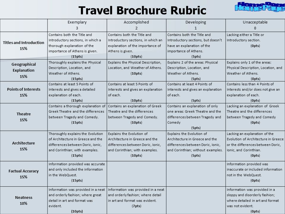 brochure rubric template - ancient athens a traveler s guide ppt video online download