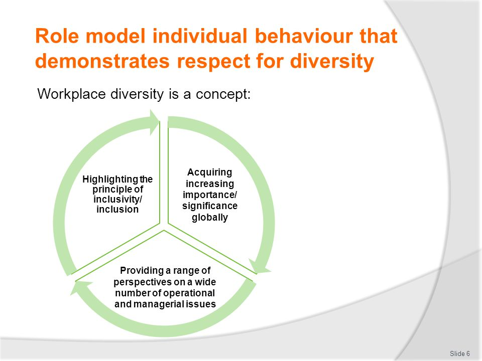 diversity individual behaviour Assessing individual and group behavior in this chapter, a system model is provided to guide the assessment of individual and group behaviors and their impact on organizational effective-ness  zational actions and issues (eg, mergers and diversity training) the impact of such individual factors can best be investigated directly because many factors intervene to shape how they influence group and individual outcomes such.