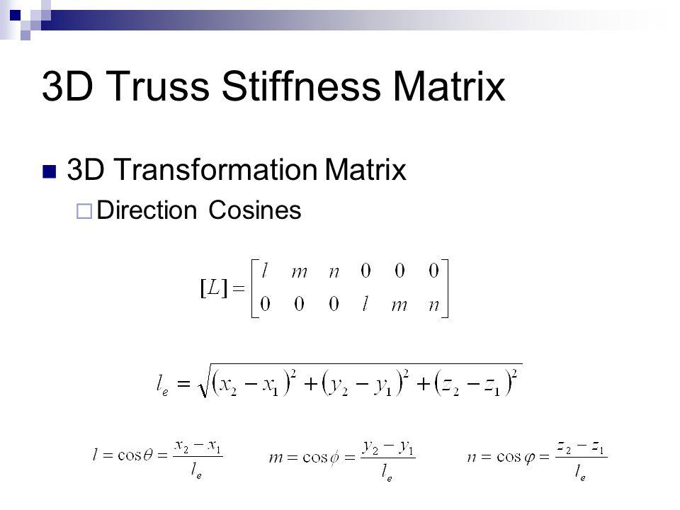 Stiffness Matrix 2d - 0425