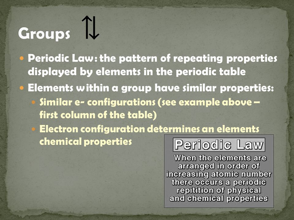 Periodic Law Example Chapter 5 The P...