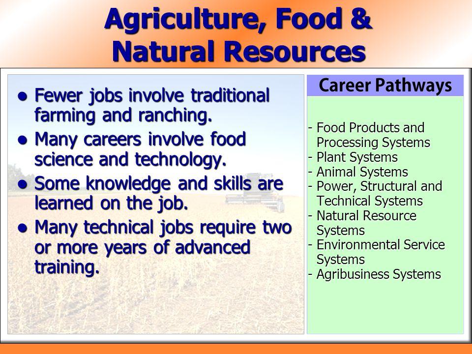 Natural Food Jobs List