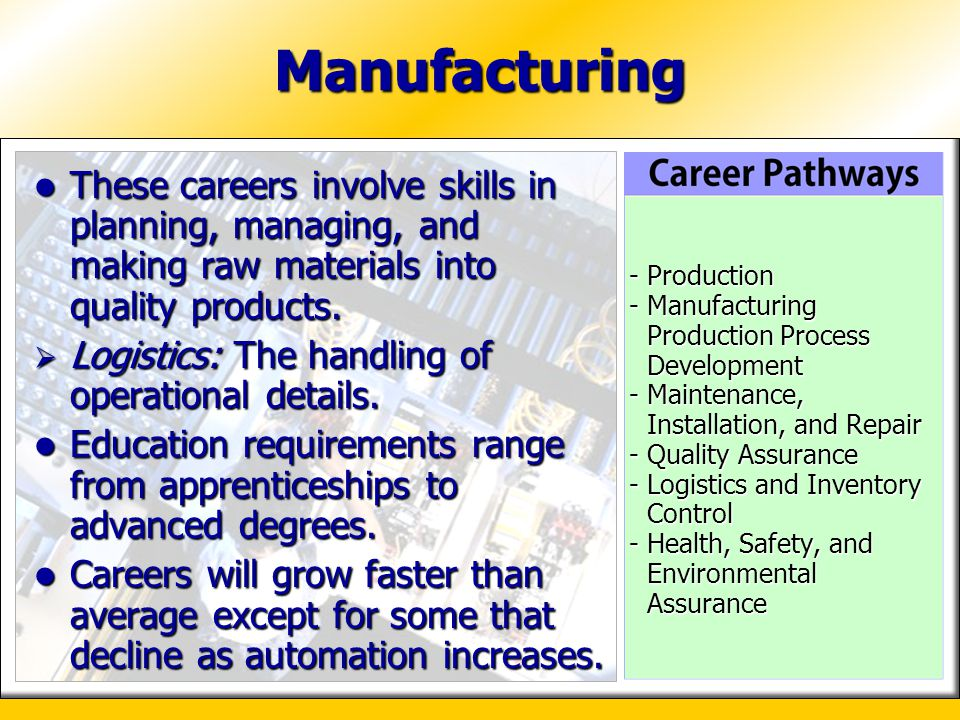 Manufacturing These careers involve skills in planning, managing, and making raw materials into quality products.