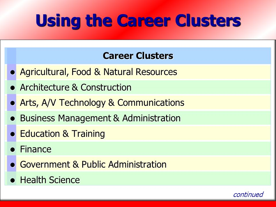 Using the Career Clusters