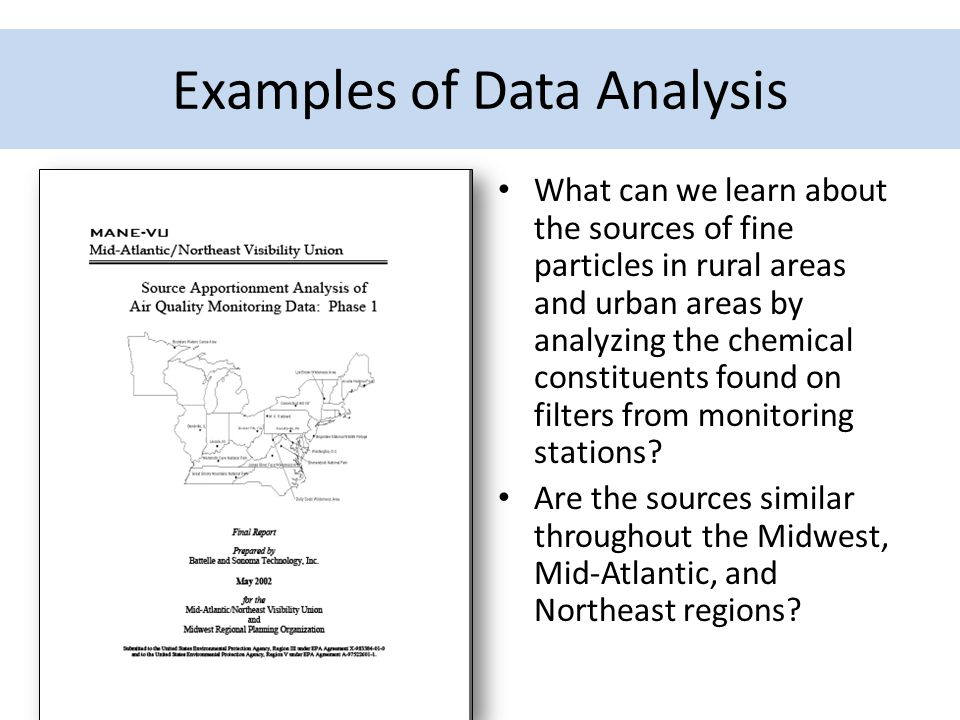 Data analysis in thesis meaning