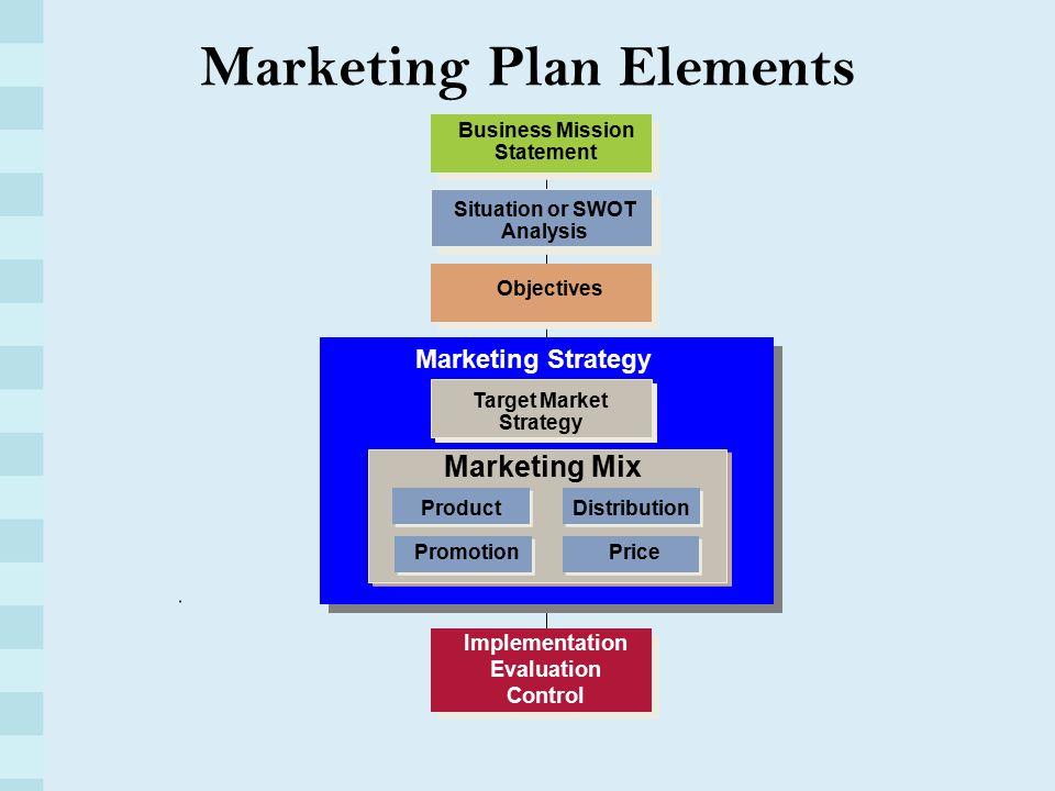 pop up shop business plan record label business plan sample