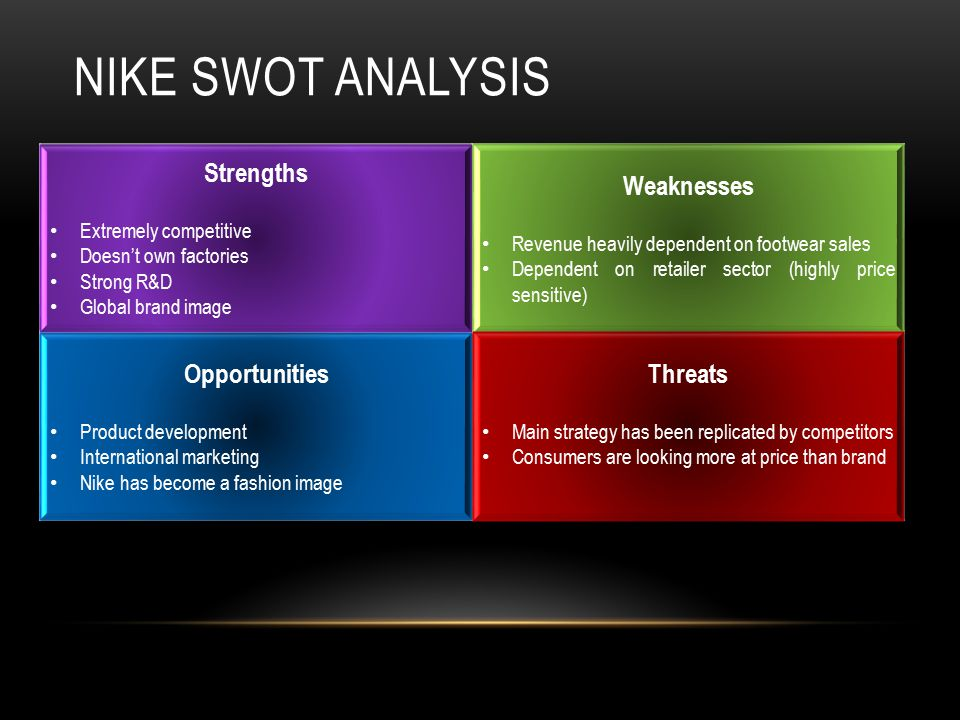 nike swot Read this essay on nike swot analysis come browse our large digital warehouse of free sample essays get the knowledge you need in order to pass your classes and more only at termpaperwarehousecom.