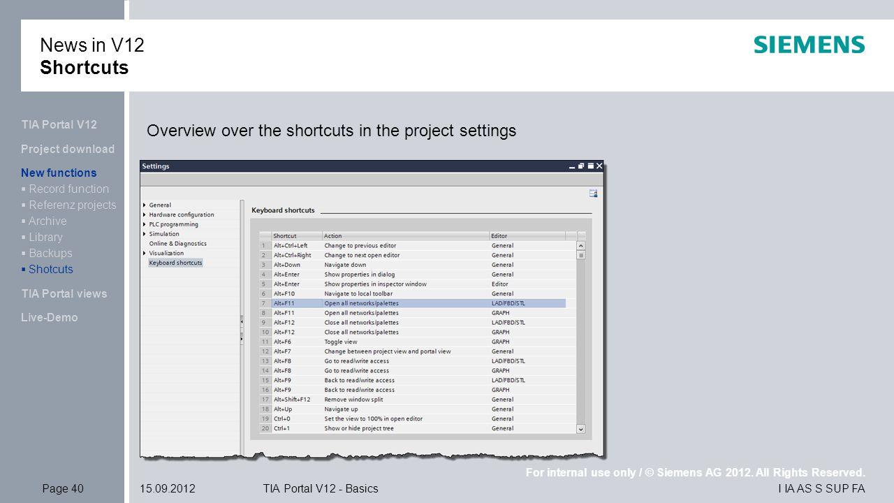 Download Startdrive V12 Sp1 - leogrenpassfo ml