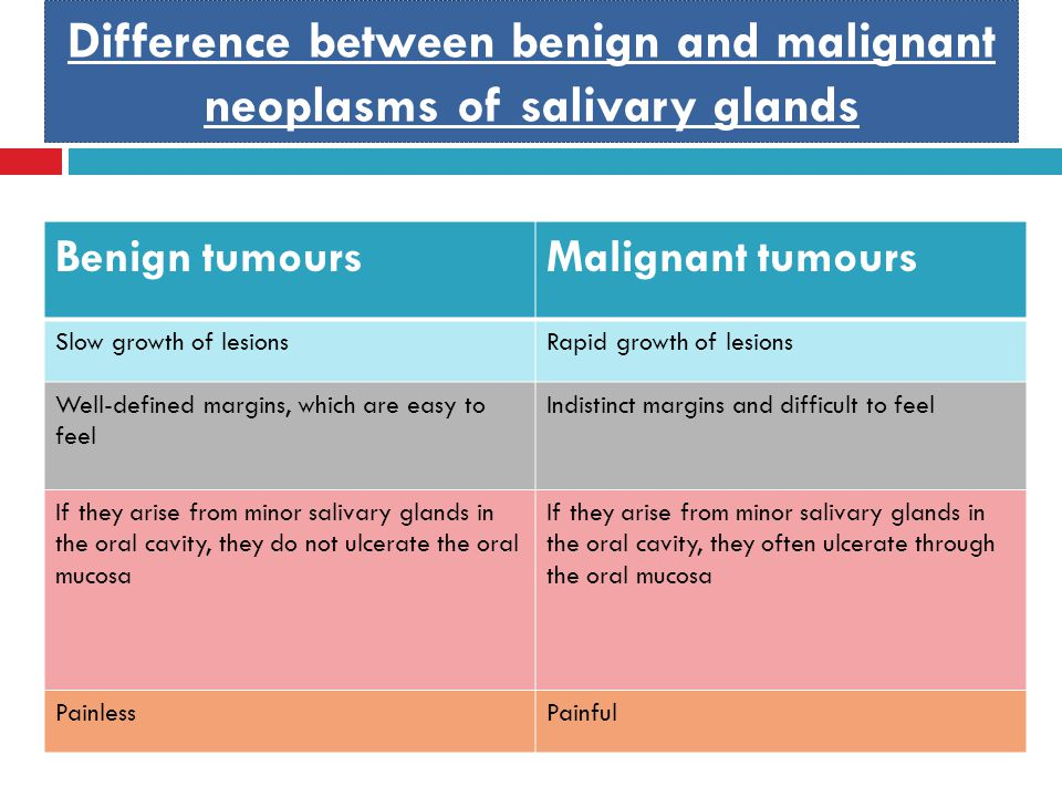 Difference between benign and malignant neoplasms of salivary glands