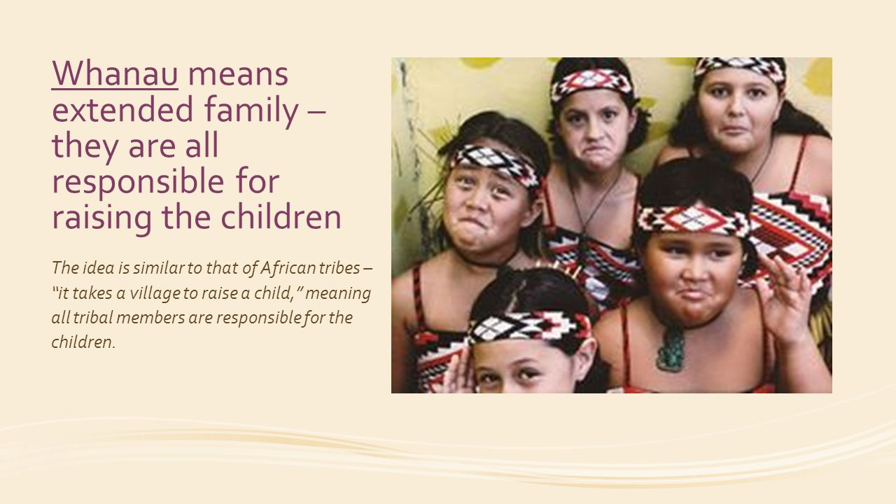 Whanau means extended family – they are all responsible for raising the children