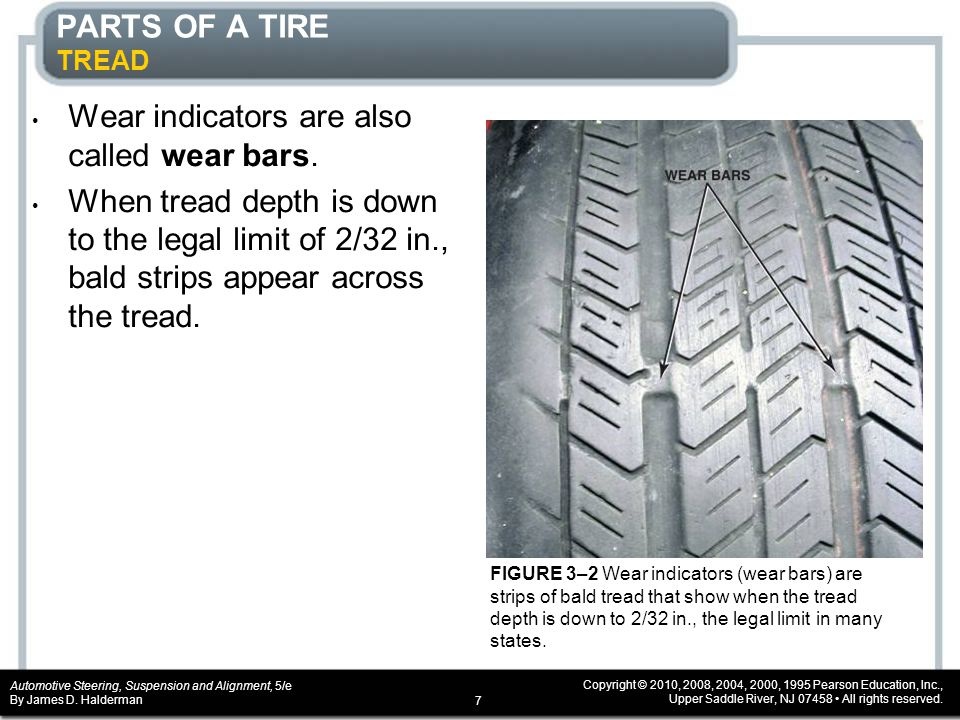 CHAPTER 3 Tires and Wheels - ppt download