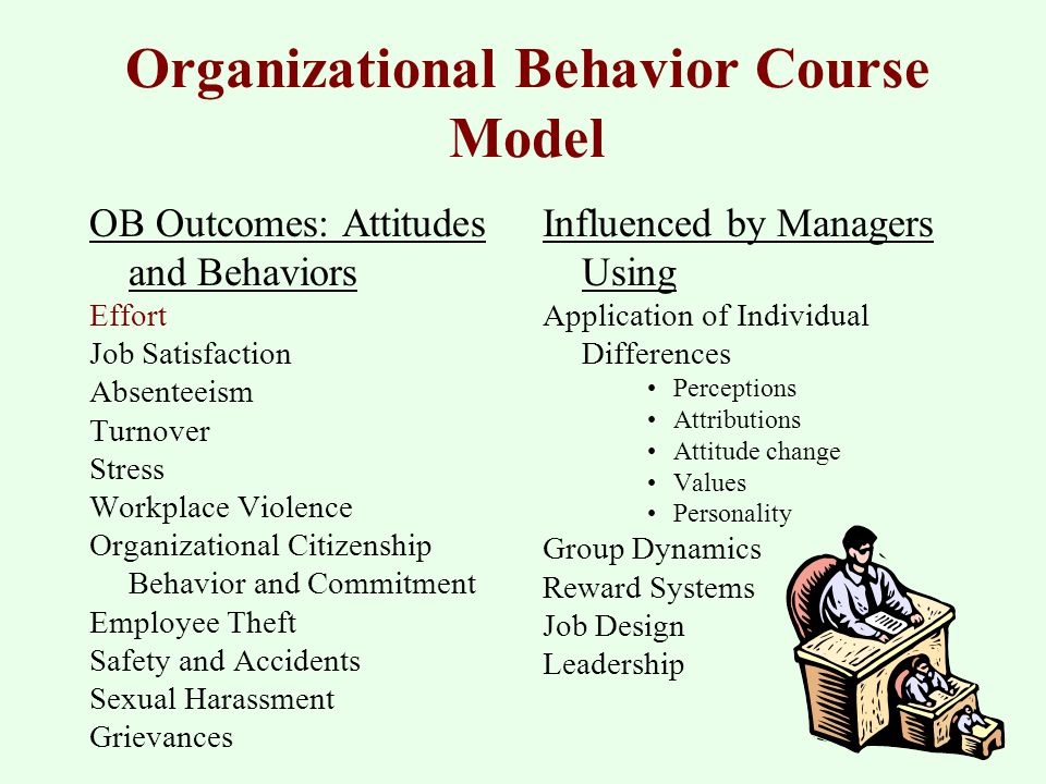 Employee behaviour organizational change