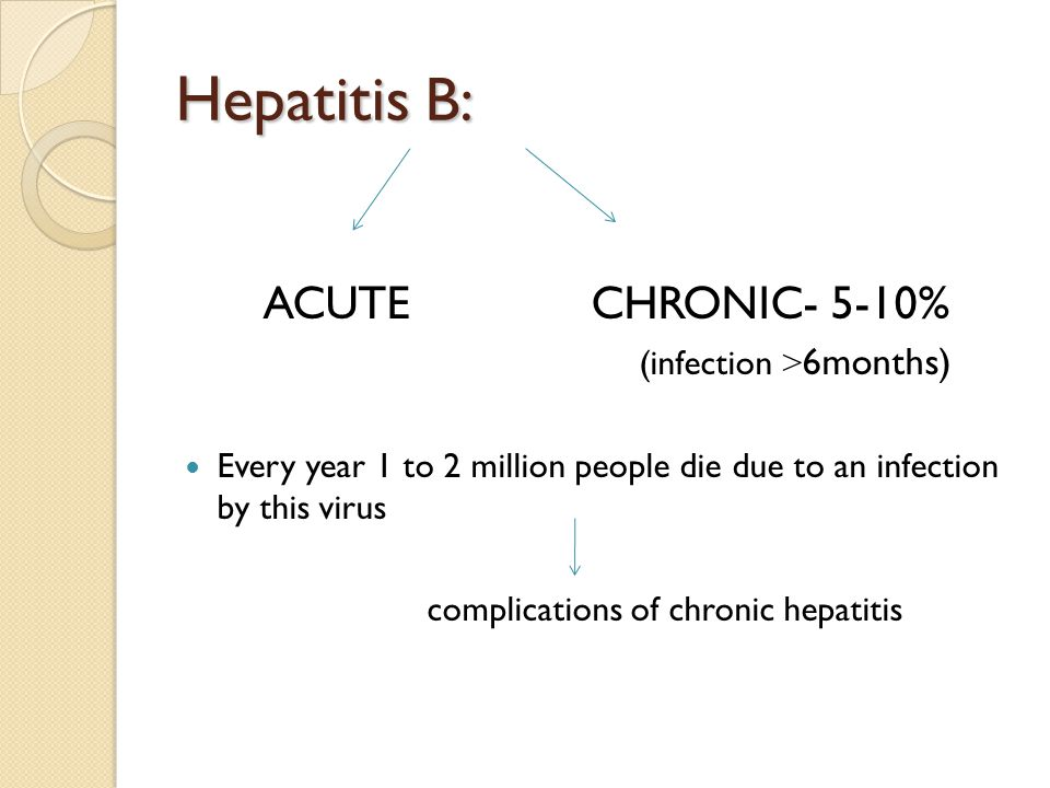 Hepatitis B: ACUTE CHRONIC- 5-10% (infection >6months)