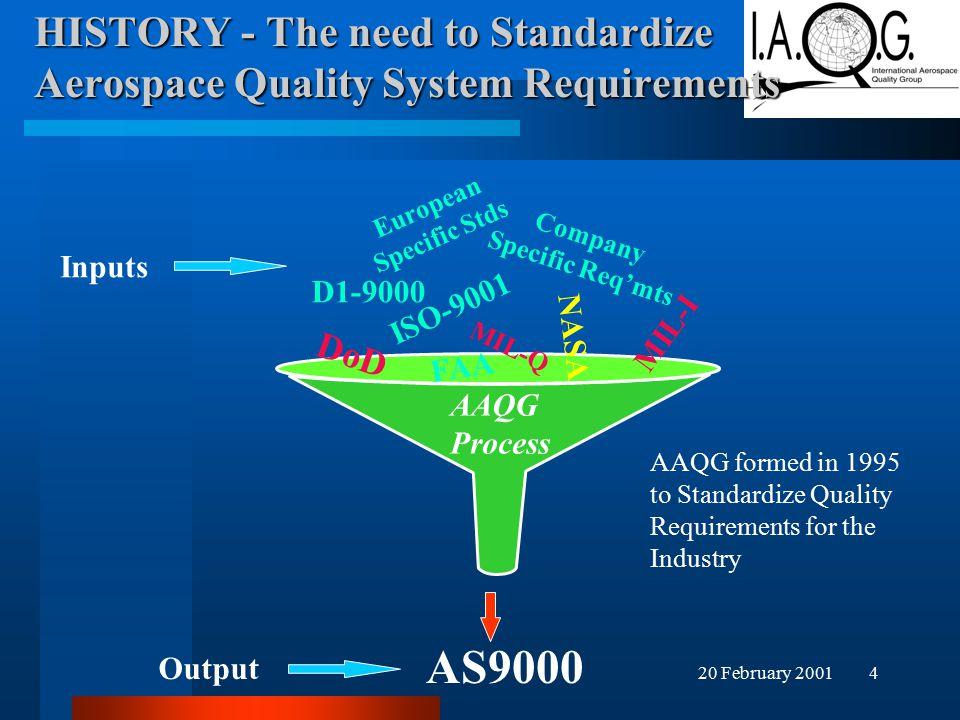 Aerospace Quality Management System Standard As En Jis