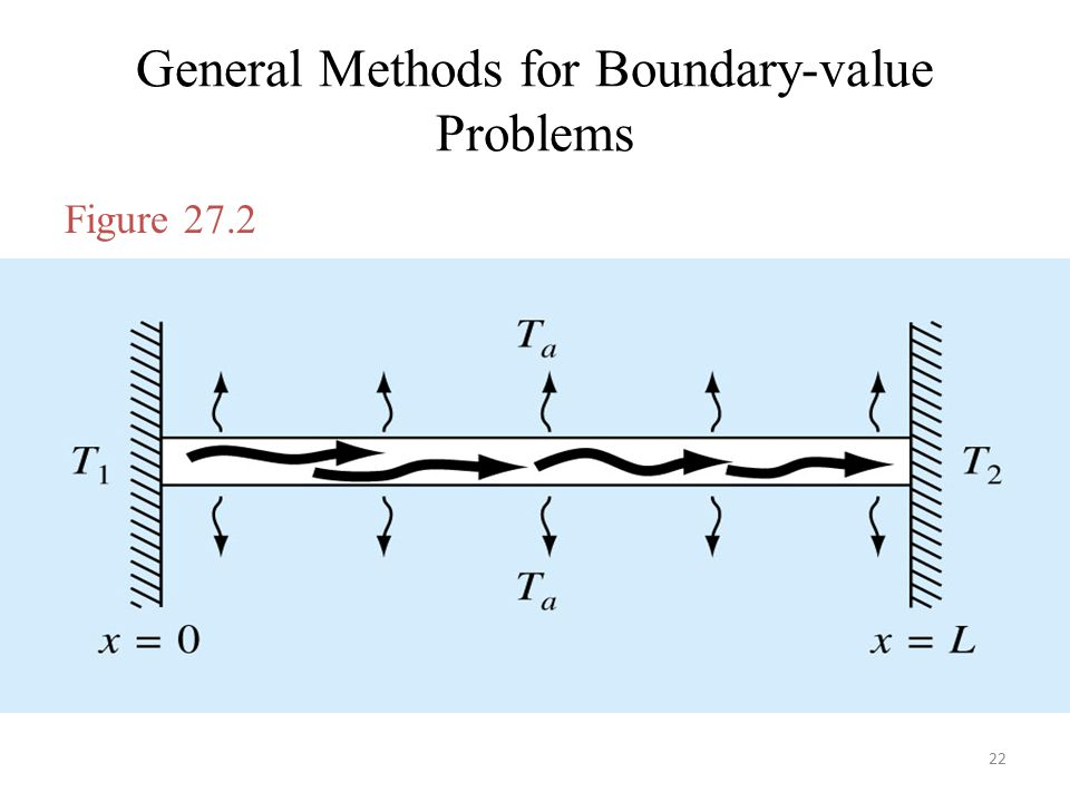 General Methods for Boundary-value Problems