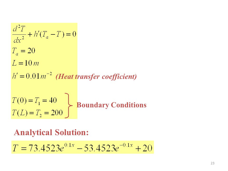(Heat transfer coefficient)