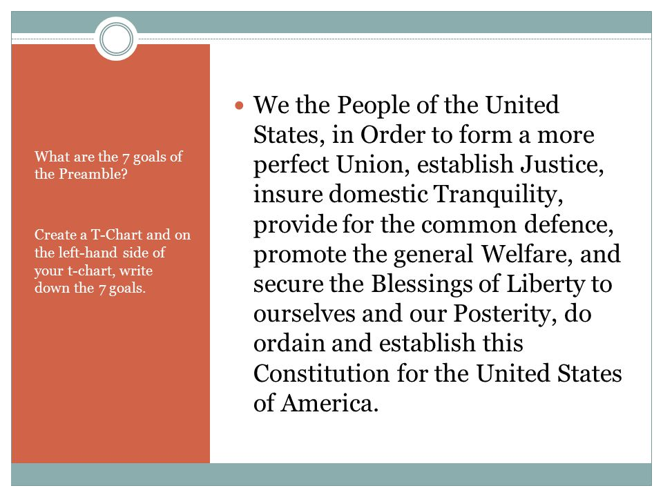 Preamble: Introduction to the U.S. Constitution - ppt video online ...