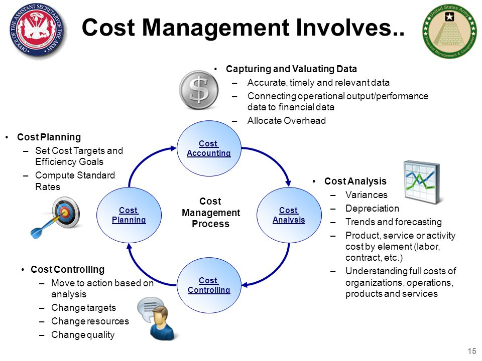 introduction to cost control Cost control and cost reduction are the two most viewed area in finance every corporate entity will have a specialized department to study on cost aspects ap.