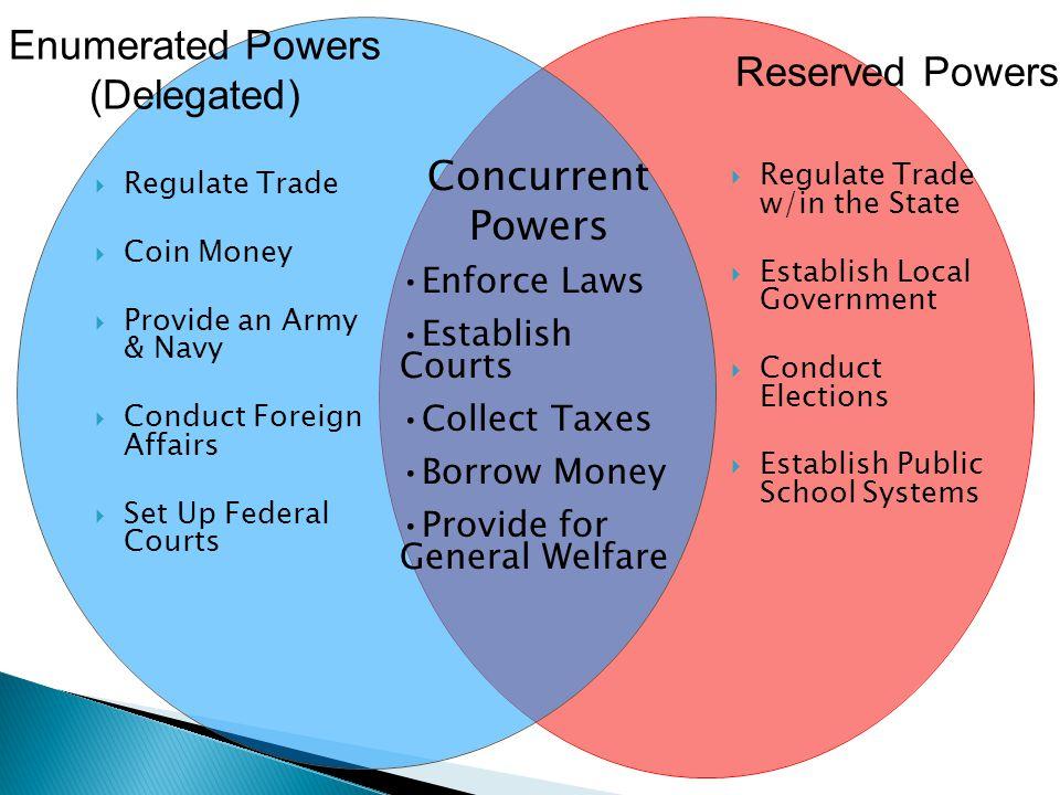 Concurrent Powers Enforce Laws Establish Courts Collect Taxes