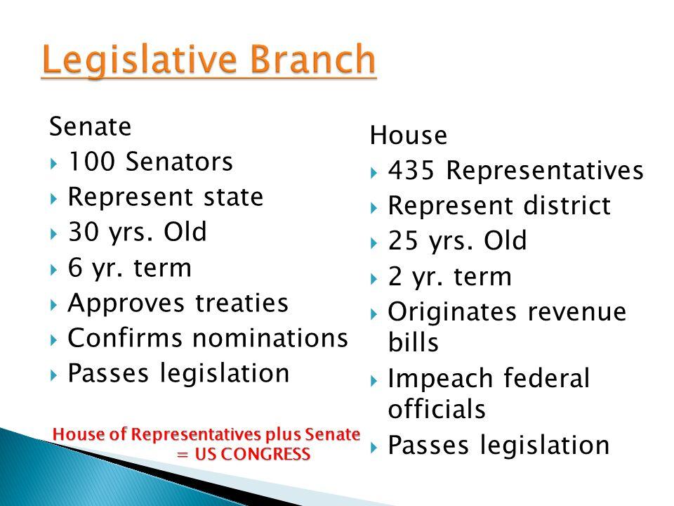 Legislative Branch Senate House 100 Senators 435 Representatives
