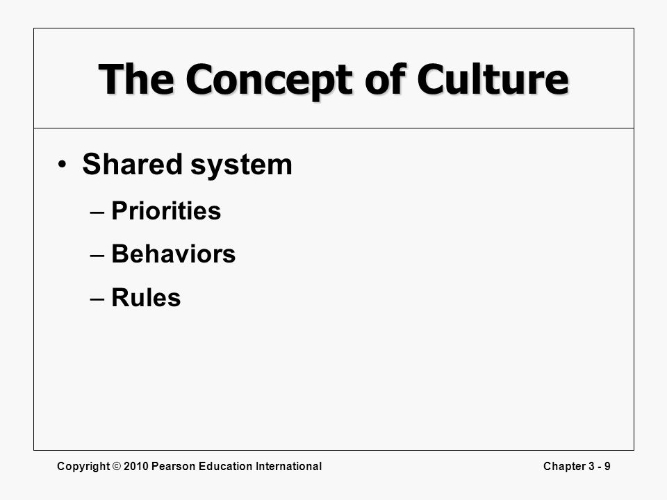 The Concept of Culture Shared system Priorities Behaviors Rules