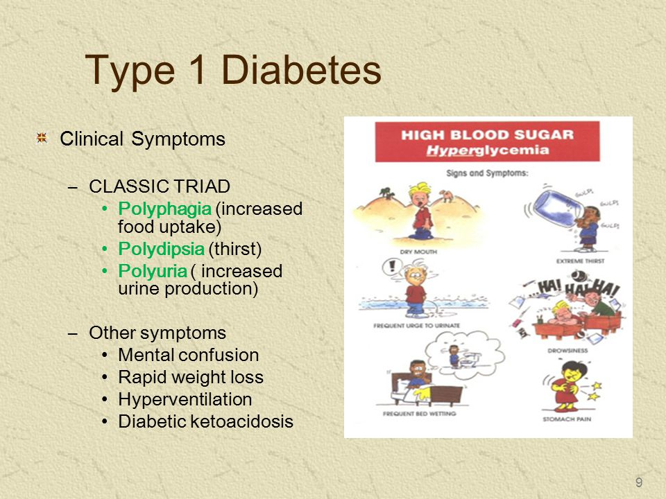 Type 1 Diabetes Clinical Symptoms CLASSIC TRIAD