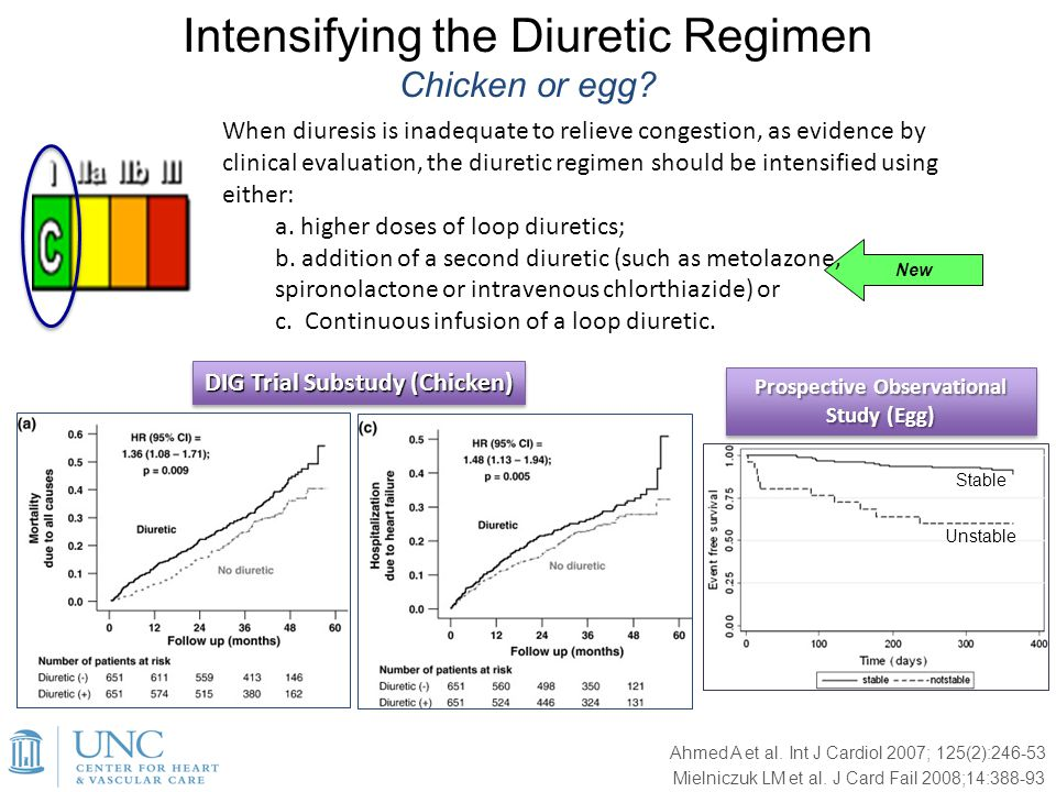 The ALLHAT: Thiazide diuretics as first-line ...