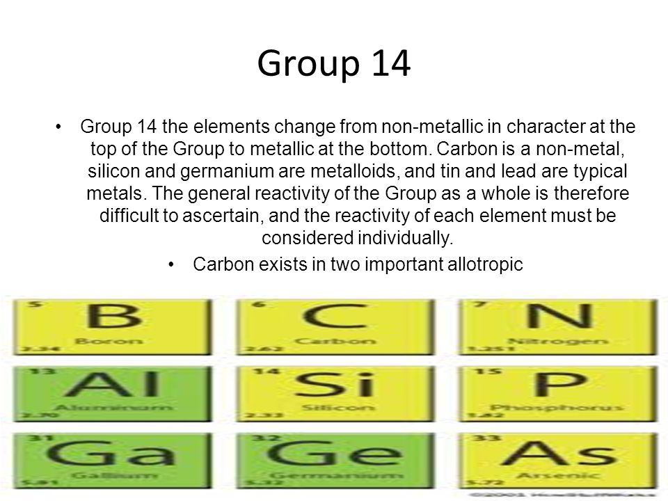 the chemical families group 14 periodic table photograph splendid - Periodic Table Name Of Group 14