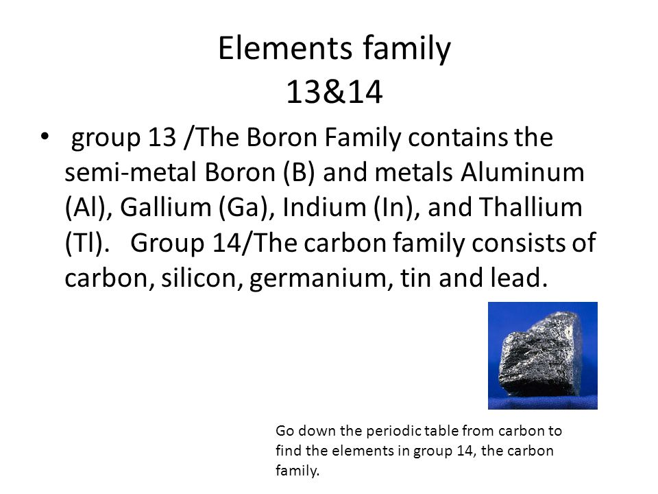 a report on boron a semi metallic element On page 1513 of this issue, mannix et al report on the formation of atomically thin boron films—borophene—by the evaporation and deposition of boron on a ag(111) surface the position of boron in the periodic system, between metallic beryllium and nonmetallic carbon, classifies it as a semimetal.