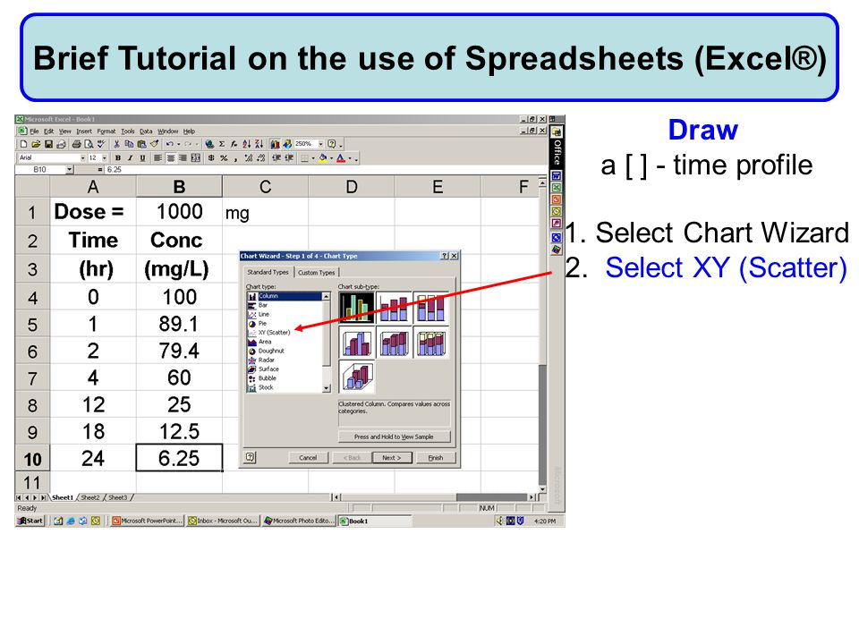 Drawing Smooth Lines Excel : Compartment model iv dosing ppt download
