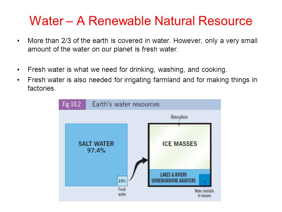 Water – A Renewable Natural Resource