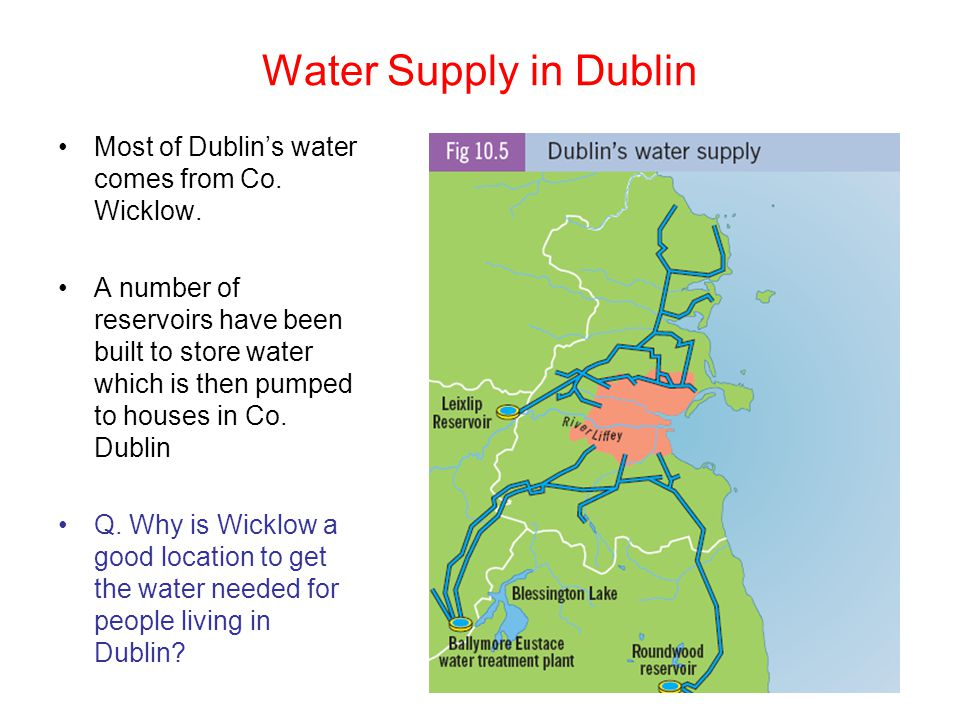 Water Supply in Dublin Most of Dublin's water comes from Co. Wicklow.