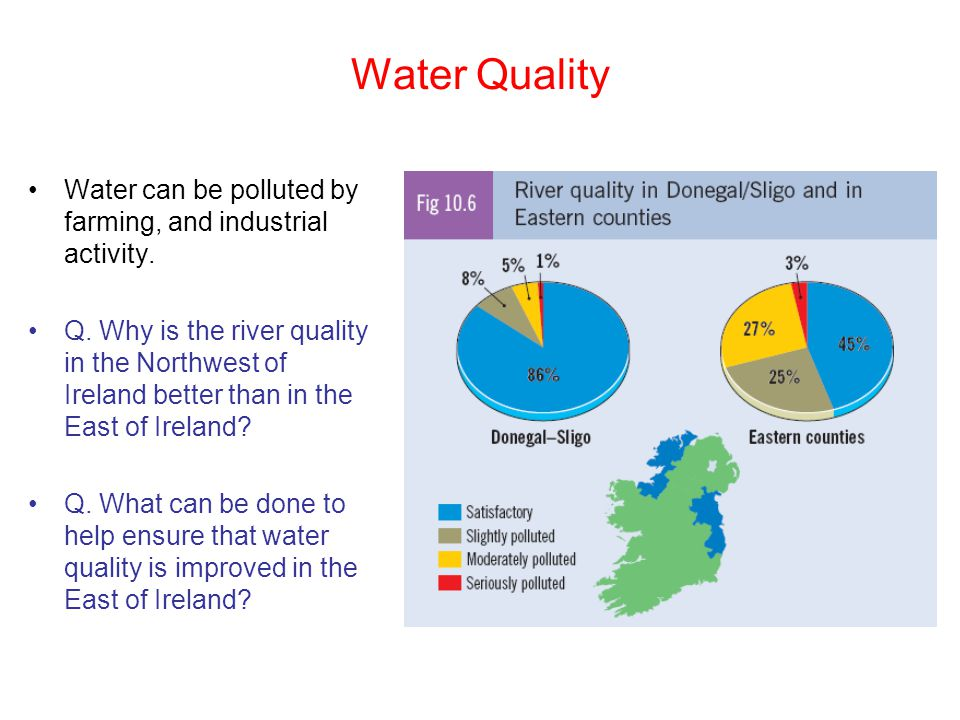 Water Quality Water can be polluted by farming, and industrial activity.