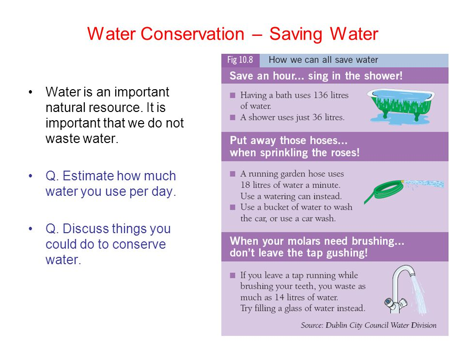 Water Conservation – Saving Water