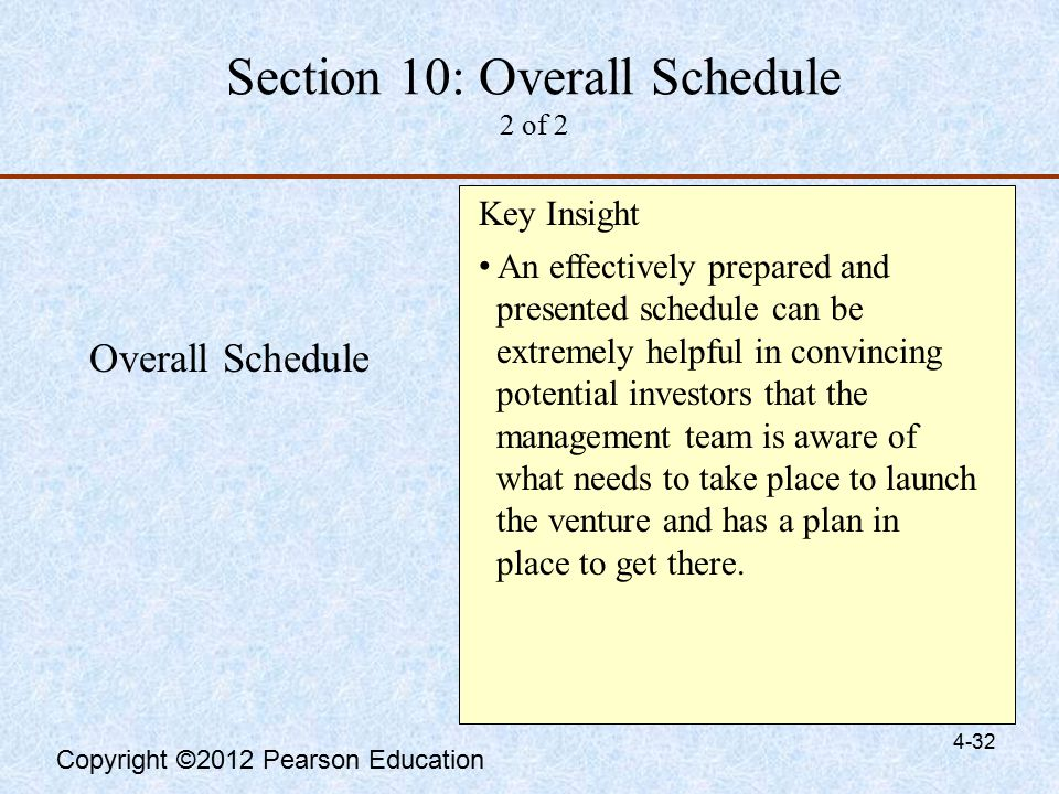 Overall schedule business plan