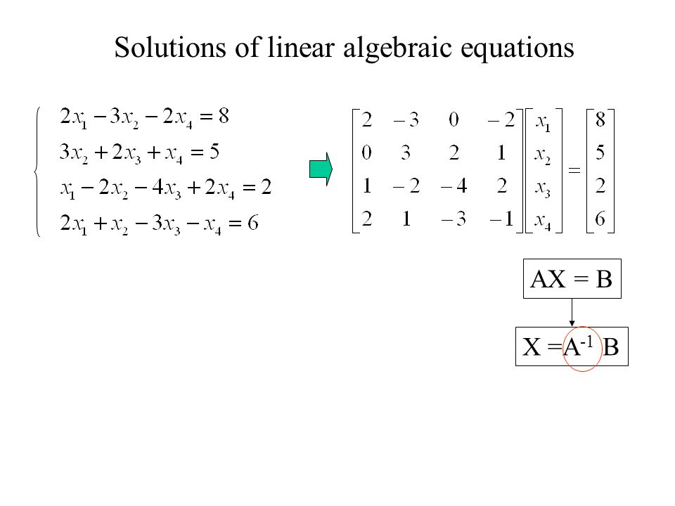 Solutions of linear algebraic equations