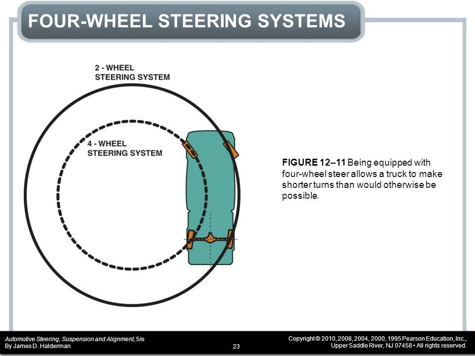 Chapter 12 steering linkage and service ppt download for Benetton 4 wheel steering