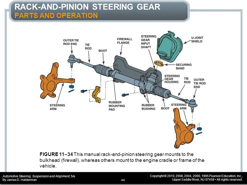 steering flange chapter 11 steering columns and gears ppt download