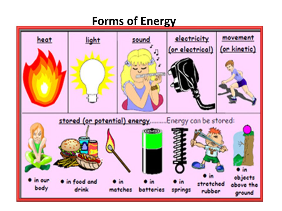 forms of energy image collections