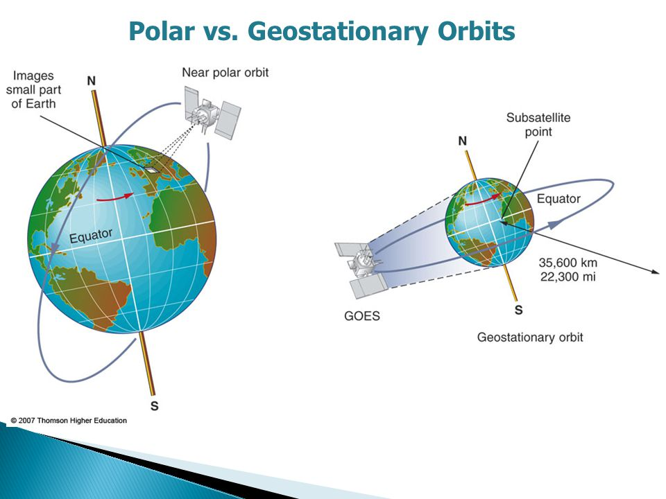 Surveying Mapping Remote Sensing And Gis Ppt Video
