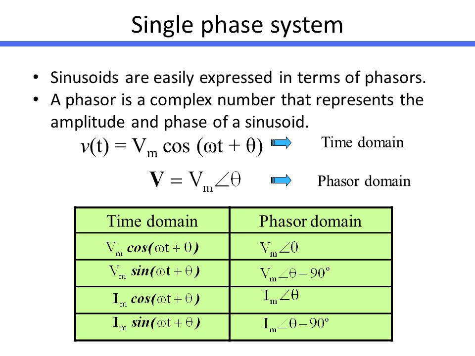 Single Phase System : Faculty of electrical engineering universiti teknologi