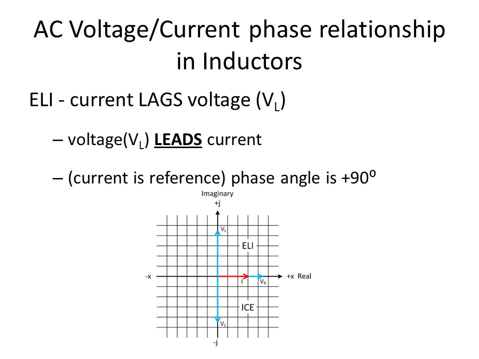 voltage frequency and current relationship