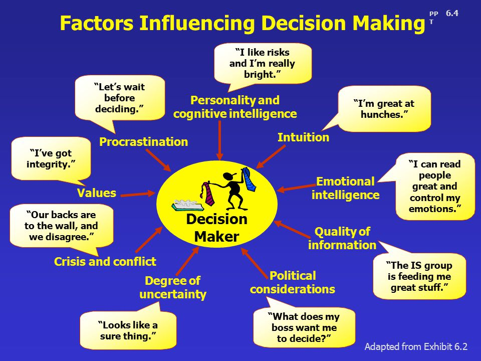 factors influencing news editors decisions essay What factors do you think influence these decisions anh i hope you will share another video lesson about cctv essay for news editors, several factors.
